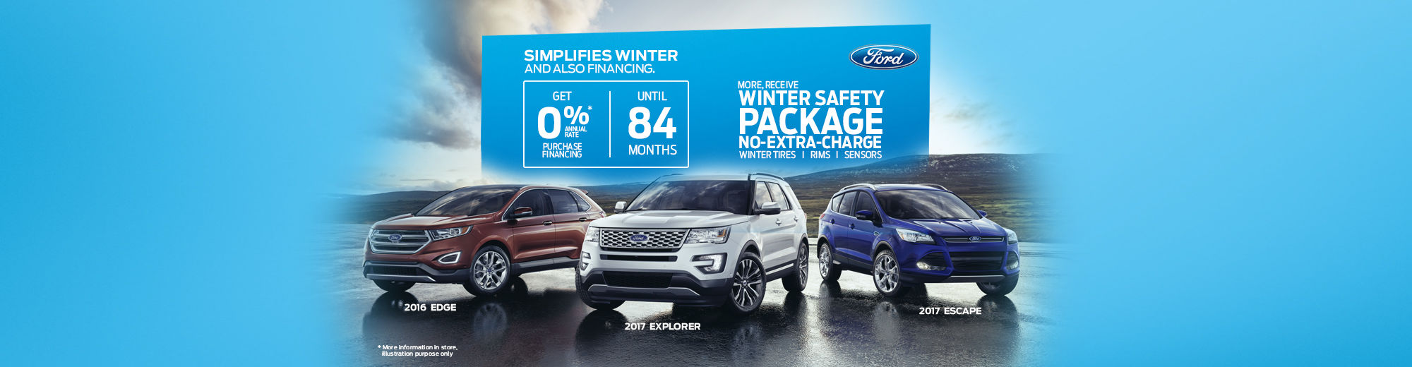 Simplifies winter and also financing.