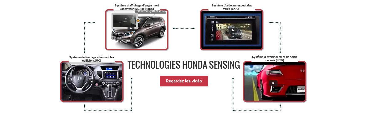 Technologies Honda Sensing
