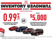 Honda's Inventory Turnover