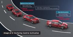 Le contrôle vectoriel de force G de Mazda nommé Meilleure nouvelle technologie par l'AJAC
