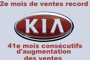 Kia Canada enregistre un deuxième mois de ventes record