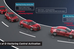 Mazda's G-Vectoring Control Wins AJAC's Innovation Technology Award
