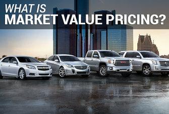 Bruce GM's Market Value Pricing