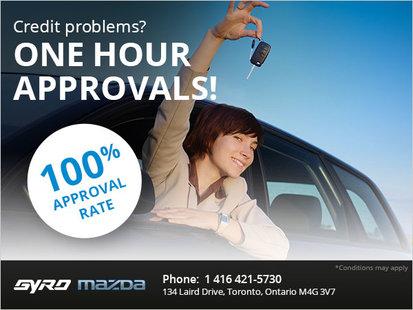 Gyro Mazda's Credit Approvals
